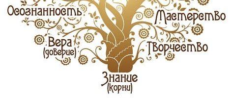 Литературный конкурс «Дерево Ресурсности»