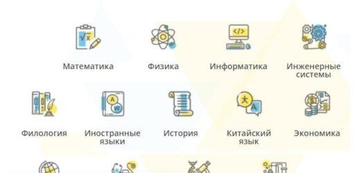 СПбГУ Олимпиада 2020 2021 — Олимпиада для школьников