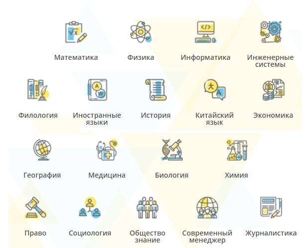 СПбГУ Олимпиада 2020 2021
