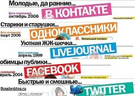 Конкурс статей «За или против социальных сетей?»