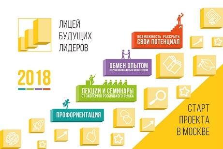 конкурс отбор десятиклассников Москвы в Лицей будущих лидеров