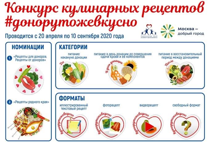 Конкурс кулинарных рецептов #донорутожевкусно